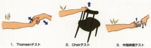 テニス肘テスト法